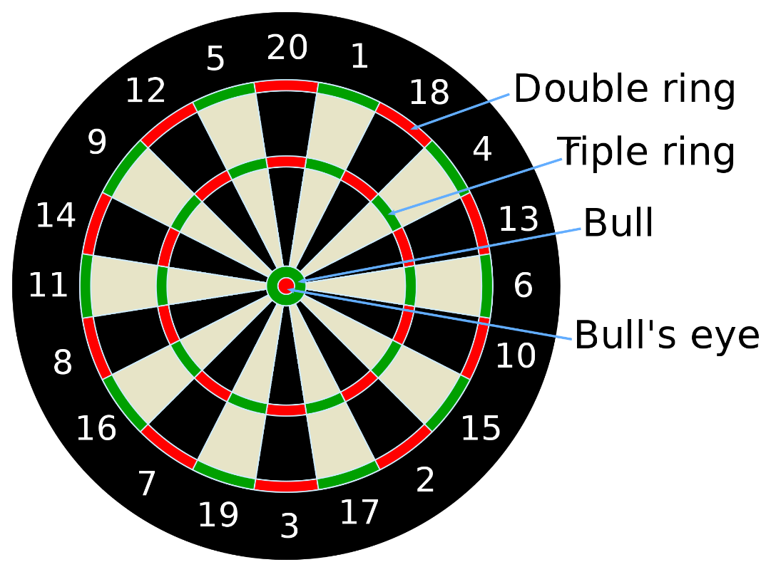 C:\Users\Lars Binder\AppData\Local\Microsoft\Windows\INetCache\Content.Word\2000px-Dartboard.svg.png